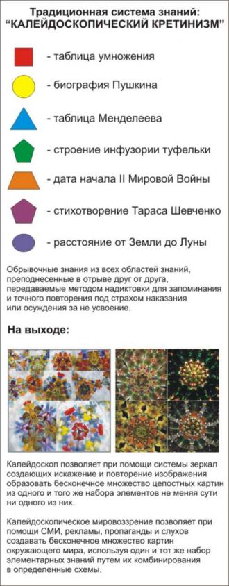 ШКОЛА - фабрика производства «человекомассы»